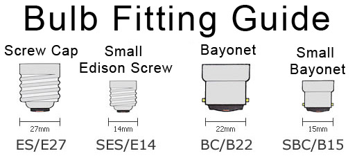 E14 Edison Screw Caps