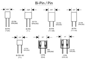 MR16 LED light bulb base Bi Pin Sockets diagram